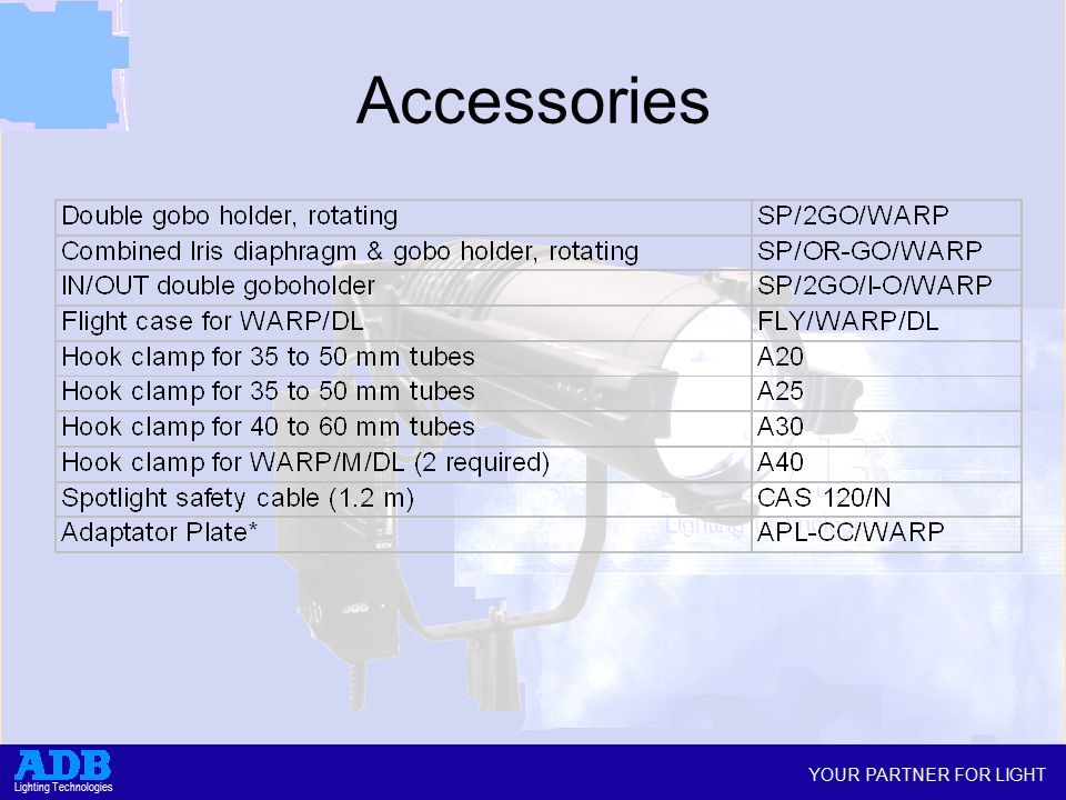 YOUR PARTNER FOR LIGHT Lighting Technologies Accessories
