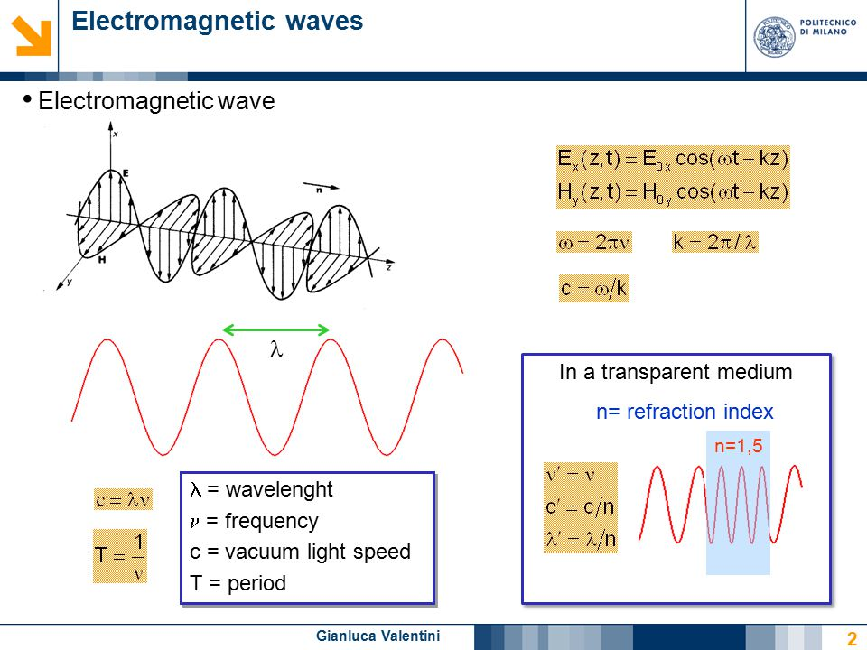 Gianluca Valentini Electromagnetic wave Electromagnetic waves  = wavelenght  = frequency c = vacuum light speed T = period  = wavelenght  = frequency c = vacuum light speed T = period In a transparent medium n= refraction index In a transparent medium n= refraction index n=1,5 2