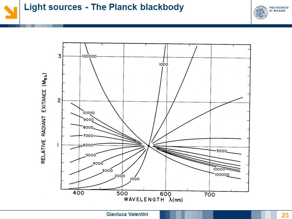 Gianluca Valentini Light sources - The Planck blackbody 25