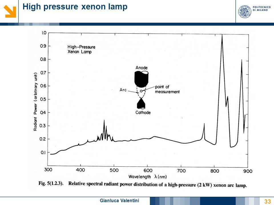 Gianluca Valentini High pressure xenon lamp 33