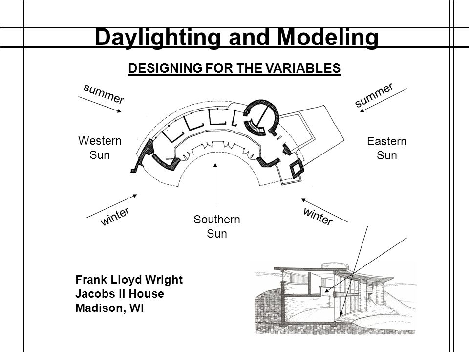 Daylighting and Modeling Equinox = 46Summer Solstice = 69.5Winter Solstice = 23.5