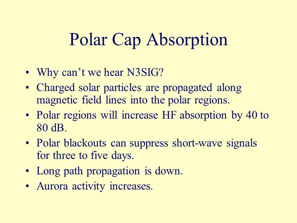 Polar Cap Absorption Why can't we hear N3SIG.