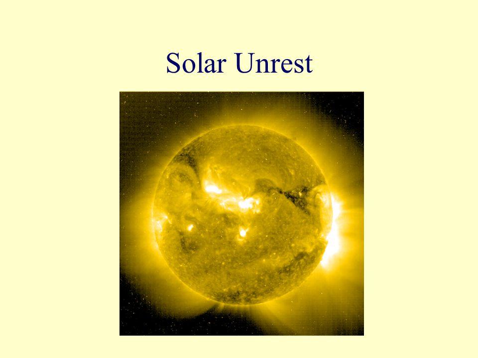 Solar Unrest