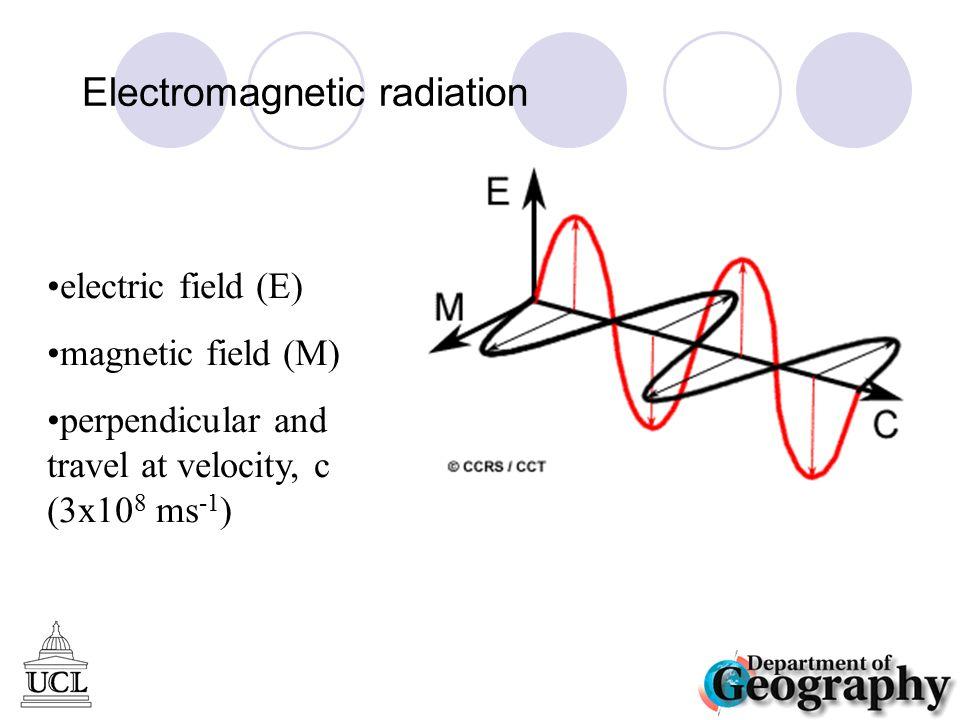 http://www.physchem.co.za/OB12-ele/radiation.htm