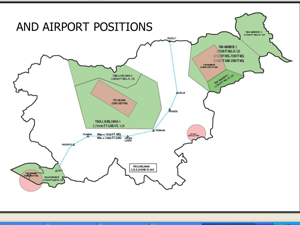 AND AIRPORT POSITIONS