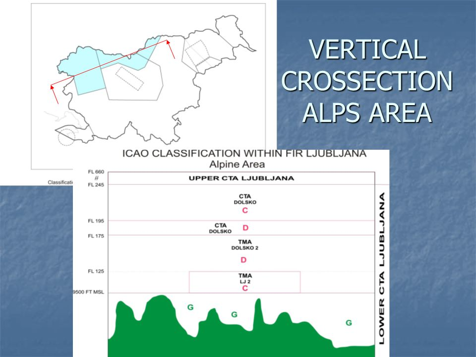 VERTICAL CROSSECTION ALPS AREA