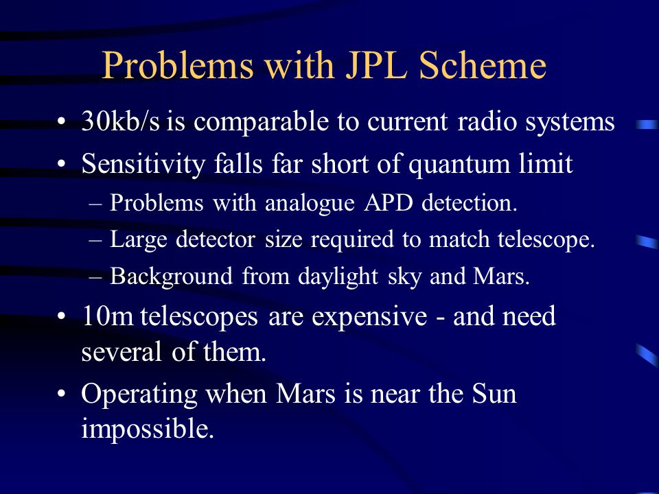 Problems with JPL Scheme 30kb/s is comparable to current radio systems Sensitivity falls far short of quantum limit –Problems with analogue APD detect