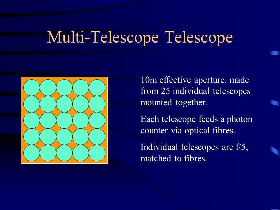 Multi-Telescope Telescope 10m effective aperture, made from 25 individual telescopes mounted together. Each telescope feeds a photon counter via optic