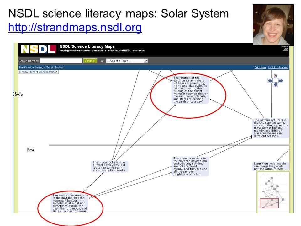 NSDL science literacy maps: Solar System http://strandmaps.nsdl.org http://strandmaps.nsdl.org 3-5