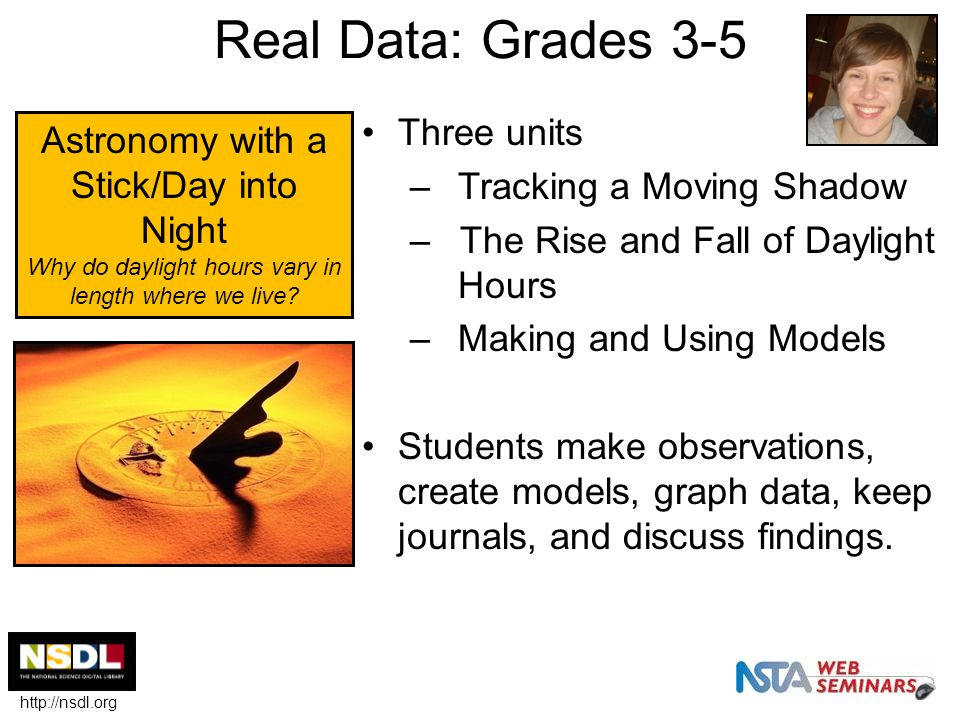 Real Data: Grades 3-5 Three units –Tracking a Moving Shadow – The Rise and Fall of Daylight Hours –Making and Using Models Students make observations, create models, graph data, keep journals, and discuss findings.