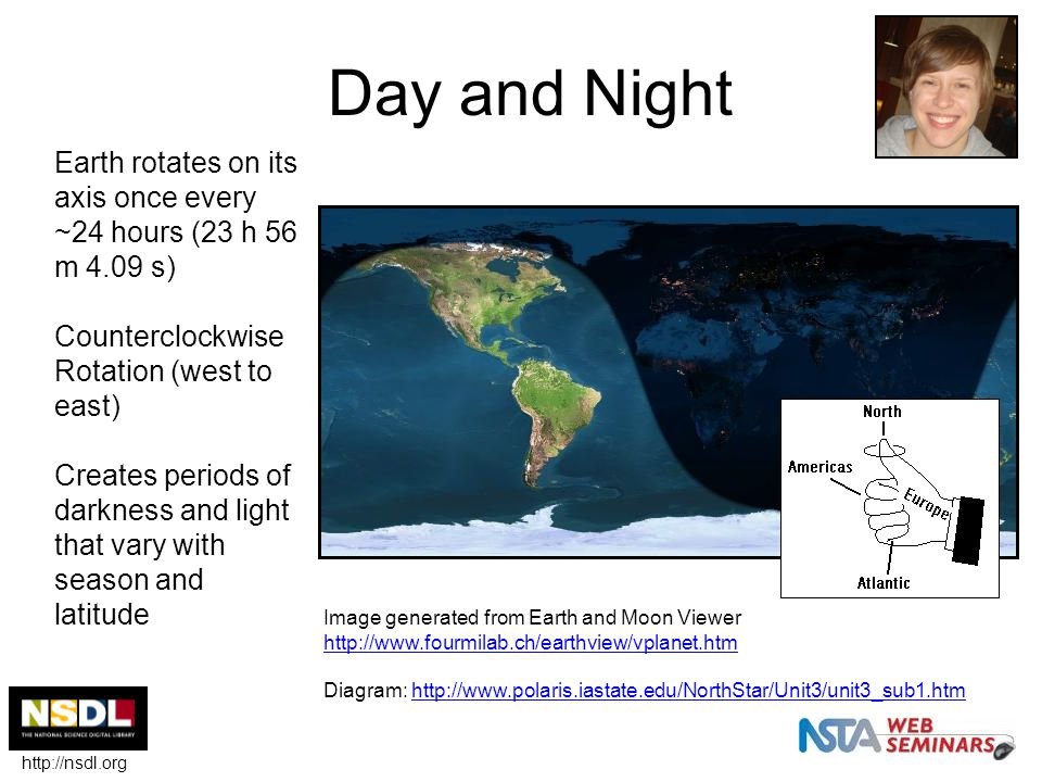 Day and Night Image generated from Earth and Moon Viewer http://www.fourmilab.ch/earthview/vplanet.htm Diagram: http://www.polaris.iastate.edu/NorthStar/Unit3/unit3_sub1.htmhttp://www.polaris.iastate.edu/NorthStar/Unit3/unit3_sub1.htm Earth rotates on its axis once every ~24 hours (23 h 56 m 4.09 s) Counterclockwise Rotation (west to east) Creates periods of darkness and light that vary with season and latitude http://nsdl.org