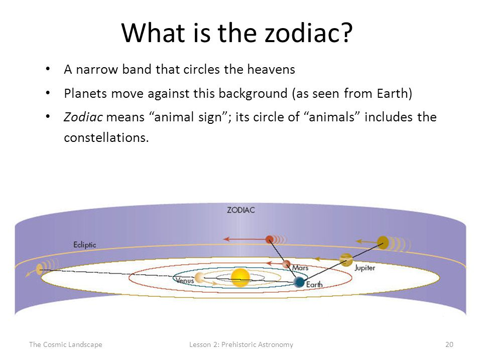 The Cosmic LandscapeLesson 2: Prehistoric Astronomy20 What is the zodiac.