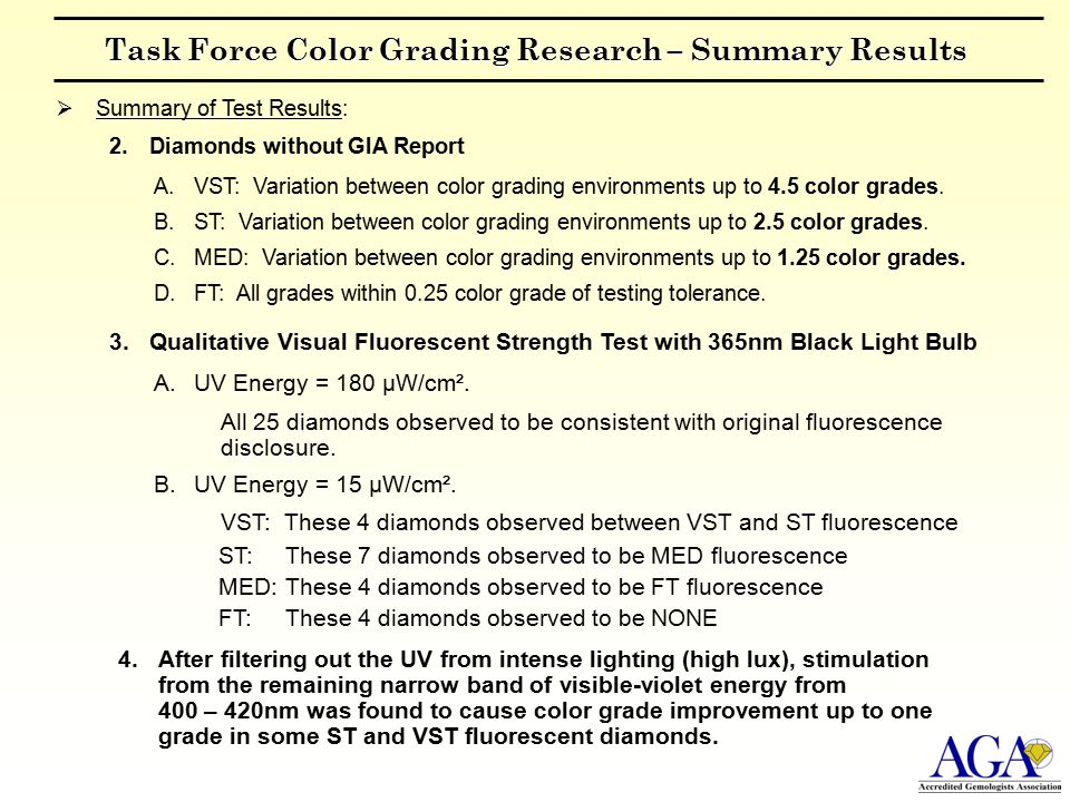 Task Force Color Grading Research – Summary Results  Summary of Test Results: 2.Diamonds without GIA Report A.VST: Variation between color grading environments up to 4.5 color grades.