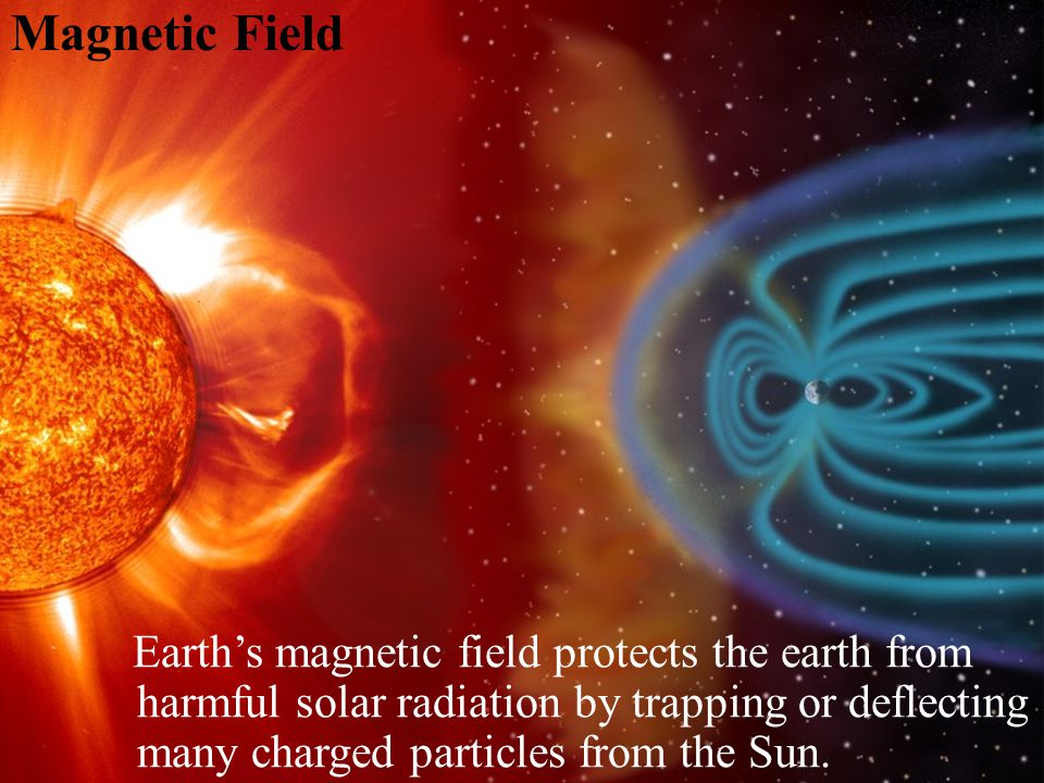 Earth's magnetic field protects the earth from harmful solar radiation by trapping or deflecting many charged particles from the Sun. Magnetic Field