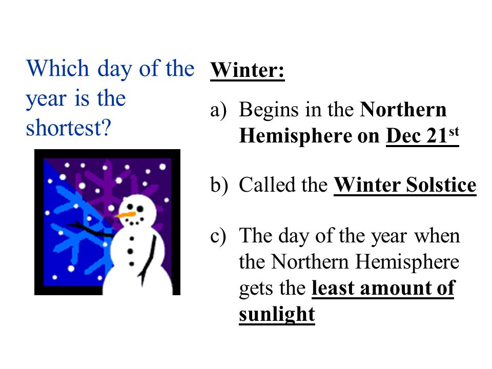 Which day of the year gives us the most sunlight.