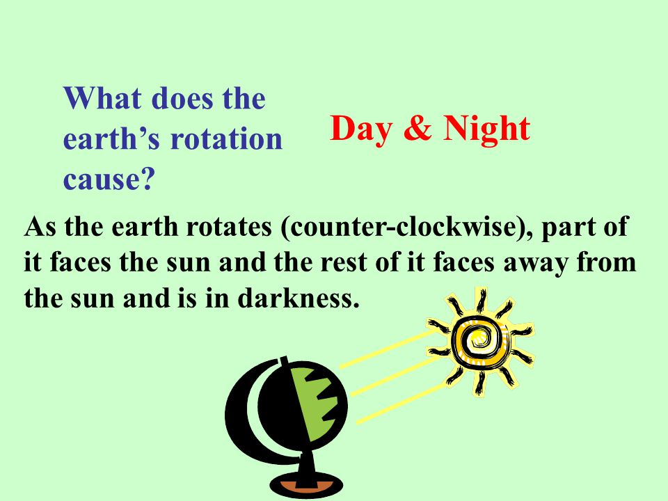 How long does it take the earth to revolve around the sun.