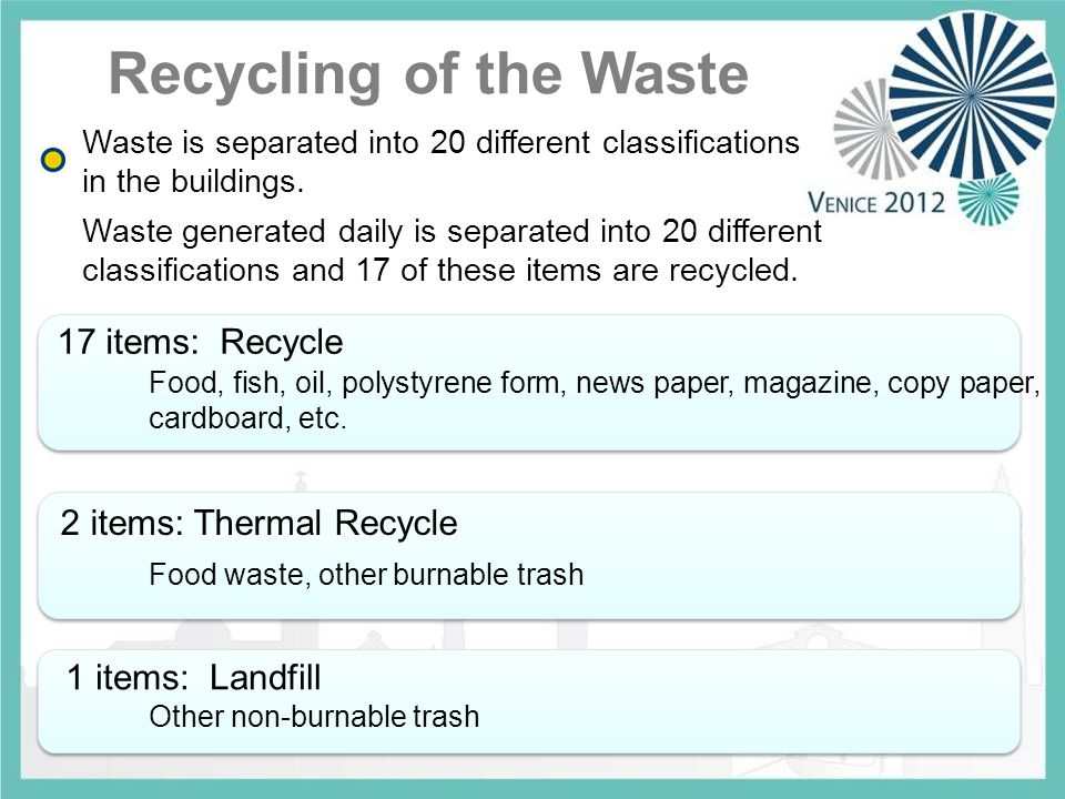 Waste is separated into 20 different classifications in the buildings.