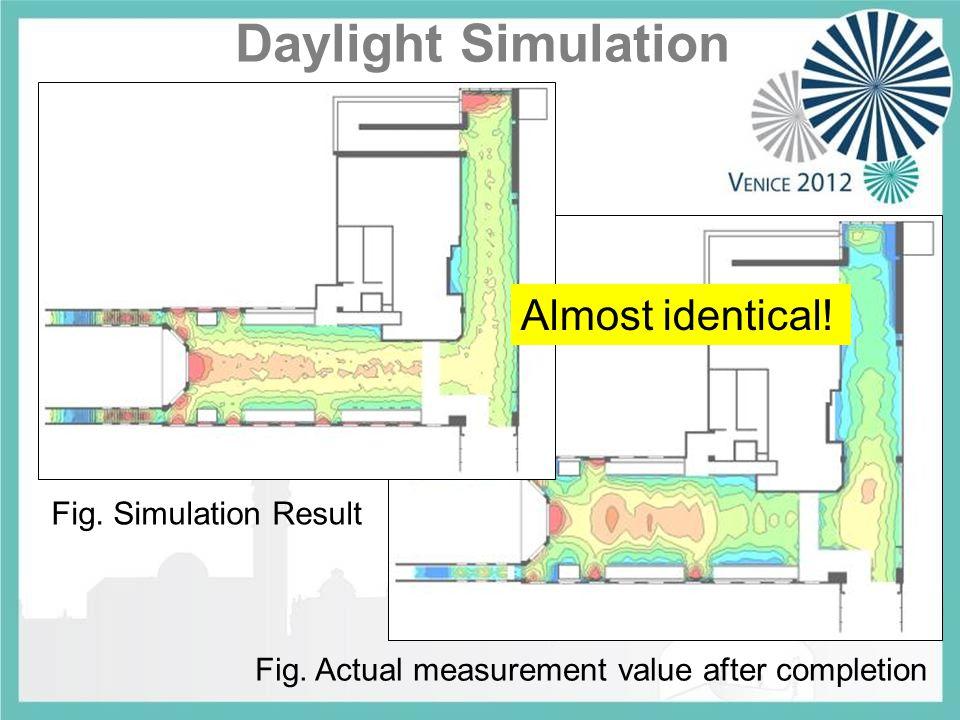 Daylight Simulation Fig. Simulation Result Fig.
