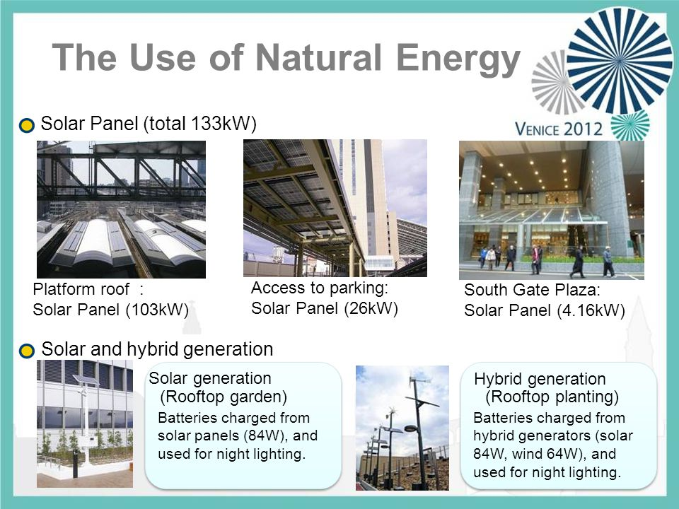 Solar Panel (total 133kW) South Gate Plaza: Solar Panel (4.16kW) Platform roof : Solar Panel (103kW) Access to parking: Solar Panel (26kW) Solar and hybrid generation Solar generation Batteries charged from solar panels (84W), and used for night lighting.