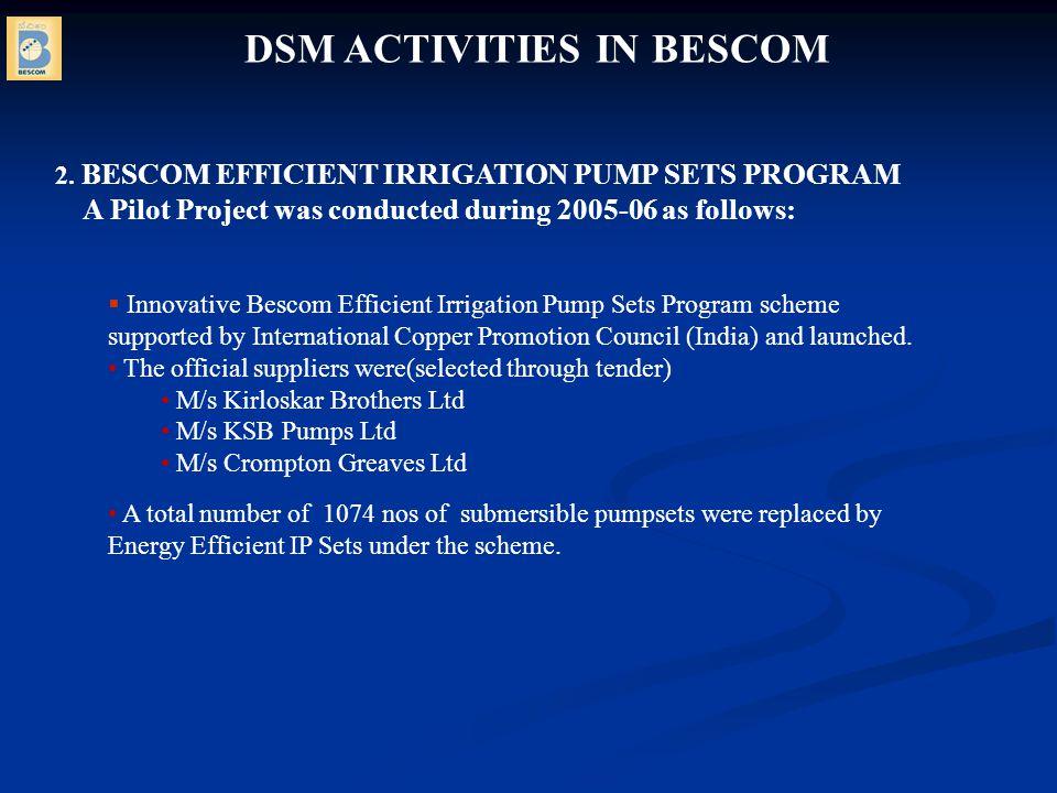 2. BESCOM EFFICIENT IRRIGATION PUMP SETS PROGRAM A Pilot Project was conducted during 2005-06 as follows:  Innovative Bescom Efficient Irrigation Pum