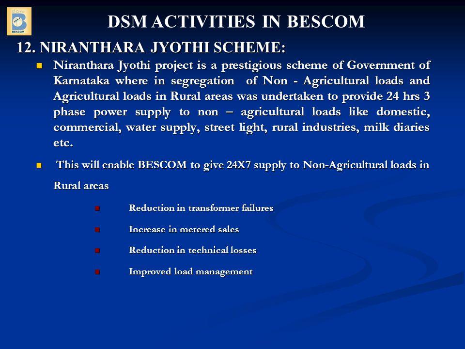 12. NIRANTHARA JYOTHI SCHEME: DSM ACTIVITIES IN BESCOM Niranthara Jyothi project is a prestigious scheme of Government of Karnataka where in segregati