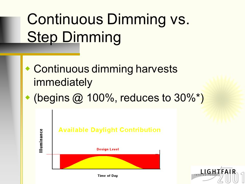 Continuous Dimming vs.