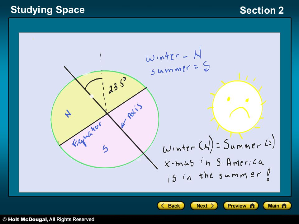 Studying Space Section 2