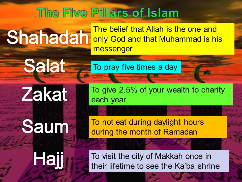 The belief that Allah is the one and only God and that Muhammad is his messenger To pray five times a day To give 2.5% of your wealth to charity each year To not eat during daylight hours during the month of Ramadan To visit the city of Makkah once in their lifetime to see the Ka'ba shrine