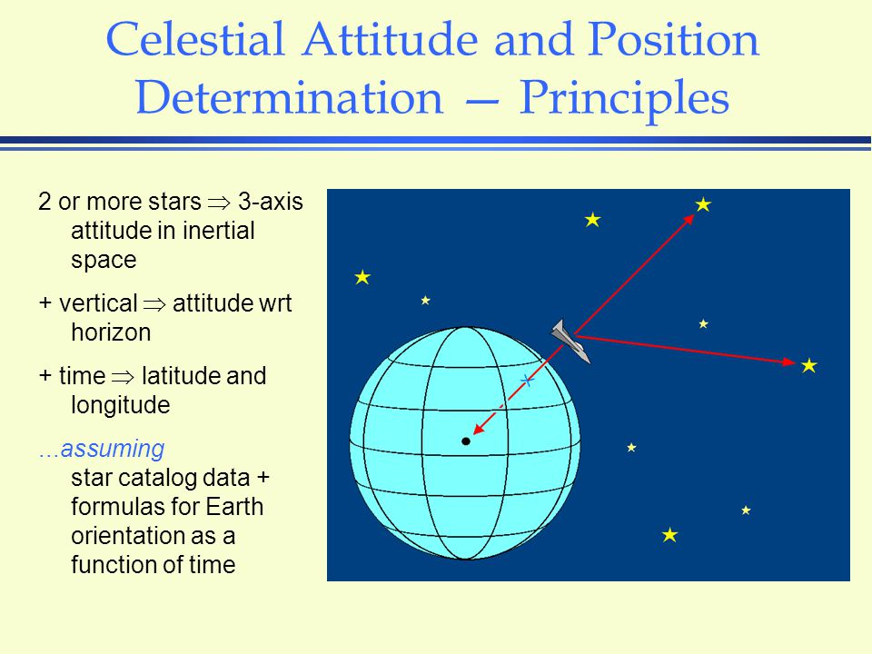 Celestial Attitude and Position Determination — Principles 2 or more stars  3-axis attitude in inertial space + vertical  attitude wrt horizon + time  latitude and longitude...assuming star catalog data + formulas for Earth orientation as a function of time