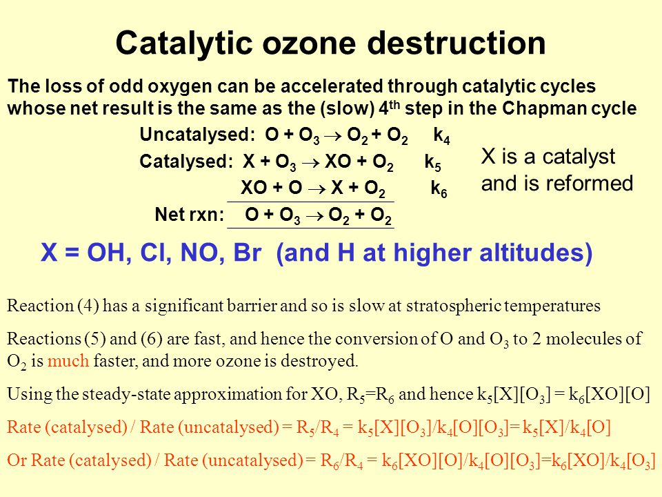 Catalytic ozone destruction The loss of odd oxygen can be accelerated through catalytic cycles whose net result is the same as the (slow) 4 th step in the Chapman cycle Uncatalysed: O + O 3  O 2 + O 2 k 4 Catalysed: X + O 3  XO + O 2 k 5 XO + O  X + O 2 k 6 Net rxn: O + O 3  O 2 + O 2 X is a catalyst and is reformed X = OH, Cl, NO, Br (and H at higher altitudes) Reaction (4) has a significant barrier and so is slow at stratospheric temperatures Reactions (5) and (6) are fast, and hence the conversion of O and O 3 to 2 molecules of O 2 is much faster, and more ozone is destroyed.