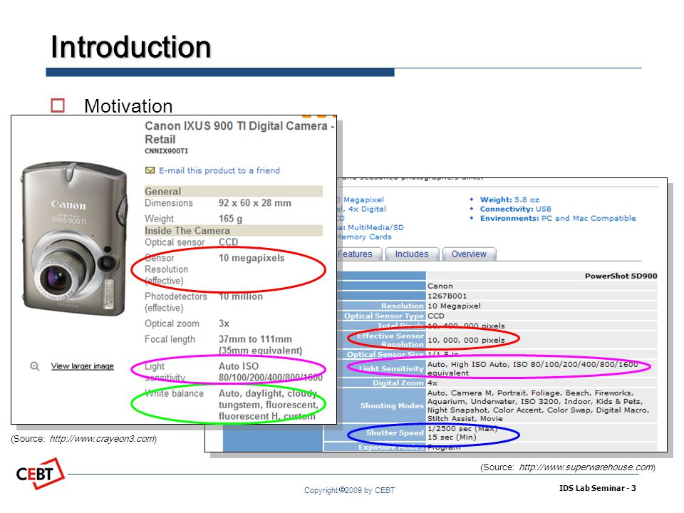 Copyright  2009 by CEBT Introduction  Motivation IDS Lab Seminar - 3 (Source: http://www.superwarehouse.com) (Source: http://www.crayeon3.com)