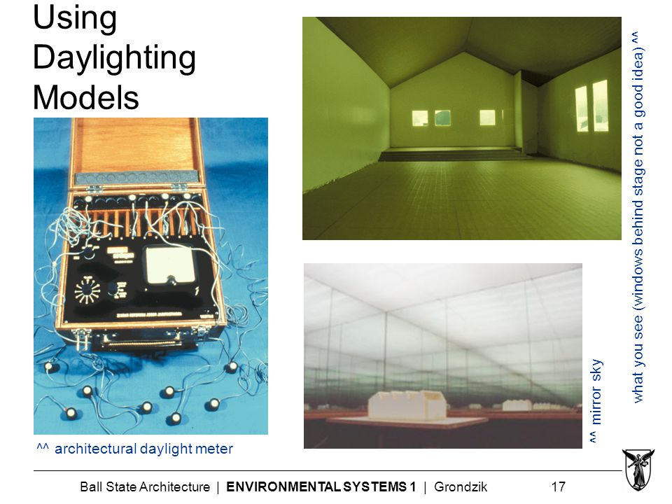 Ball State Architecture | ENVIRONMENTAL SYSTEMS 1 | Grondzik 17 Using Daylighting Models ^^ architectural daylight meter what you see (windows behind stage not a good idea) ^^ ^^ mirror sky