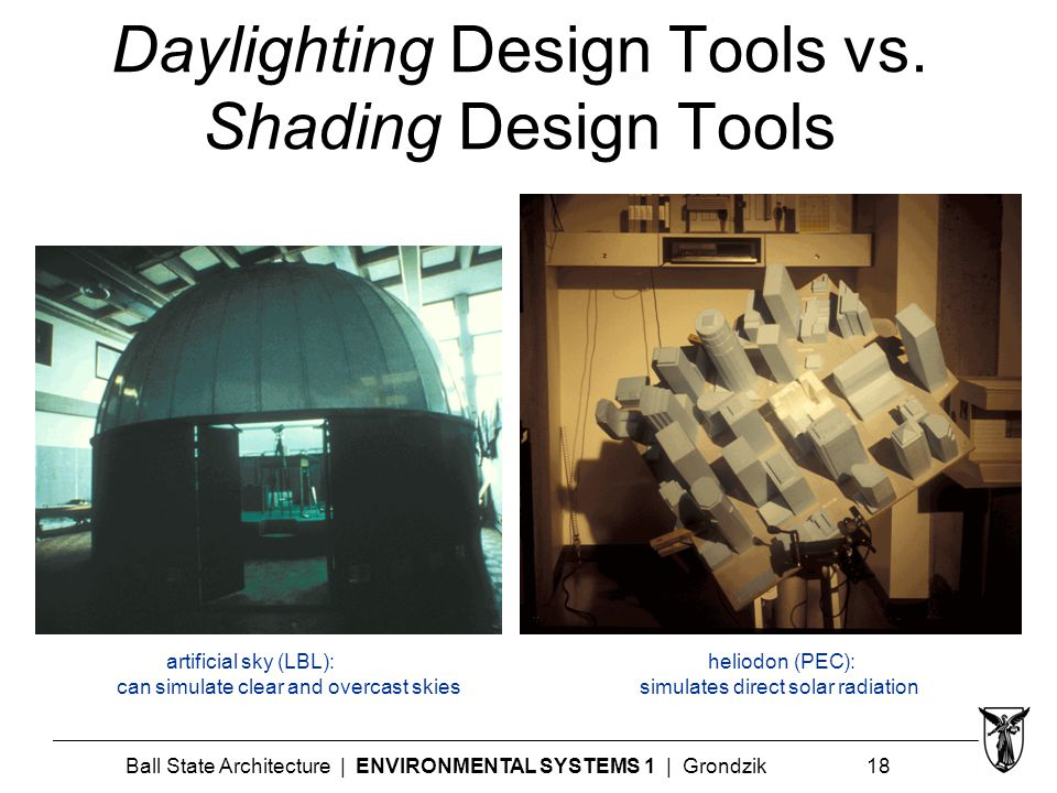 Ball State Architecture | ENVIRONMENTAL SYSTEMS 1 | Grondzik 18 Daylighting Design Tools vs.