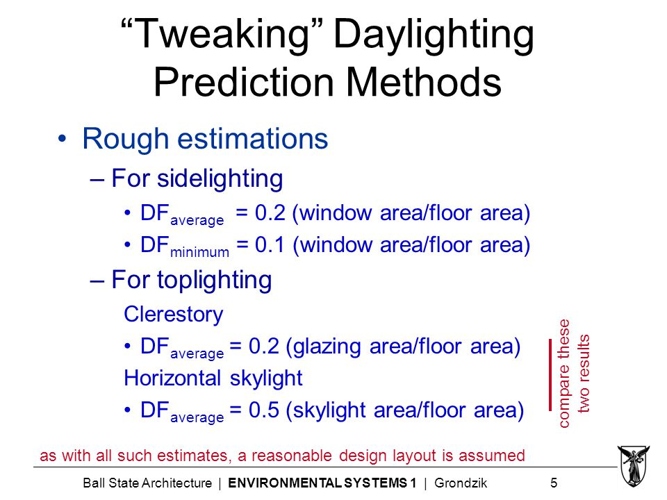 Ball State Architecture | ENVIRONMENTAL SYSTEMS 1 | Grondzik 5 Tweaking Daylighting Prediction Methods Rough estimations –For sidelighting DF average = 0.2 (window area/floor area) DF minimum = 0.1 (window area/floor area) –For toplighting Clerestory DF average = 0.2 (glazing area/floor area) Horizontal skylight DF average = 0.5 (skylight area/floor area) as with all such estimates, a reasonable design layout is assumed compare these two results