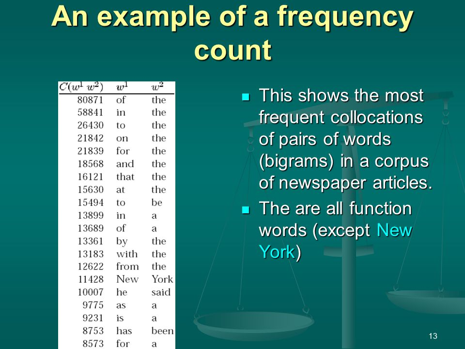 13 An example of a frequency count This shows the most frequent collocations of pairs of words (bigrams) in a corpus of newspaper articles.