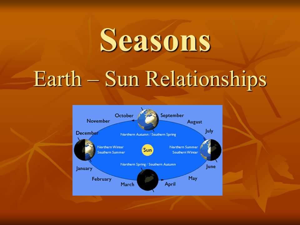 Seasons Earth – Sun Relationships