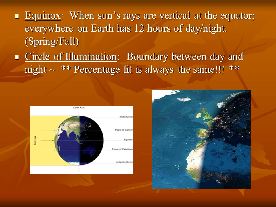 Equinox: When sun's rays are vertical at the equator; everywhere on Earth has 12 hours of day/night. (Spring/Fall) Equinox: When sun's rays are vertic
