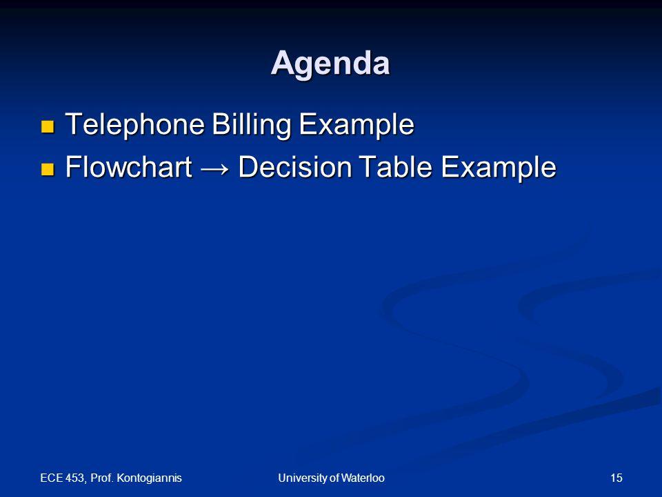 ECE 453, Prof. Kontogiannis 15University of Waterloo Agenda Telephone Billing Example Telephone Billing Example Flowchart → Decision Table Example Flo