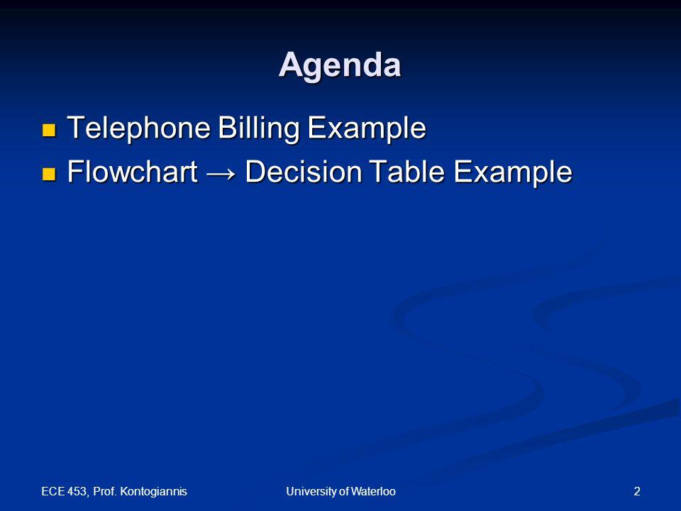 ECE 453, Prof. Kontogiannis 2University of Waterloo Agenda Telephone Billing Example Telephone Billing Example Flowchart → Decision Table Example Flow