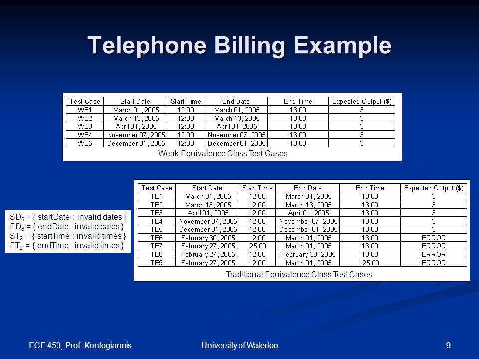 ECE 453, Prof. Kontogiannis 9University of Waterloo Telephone Billing Example SD 6 = { startDate : invalid dates } ED 6 = { endDate : invalid dates }