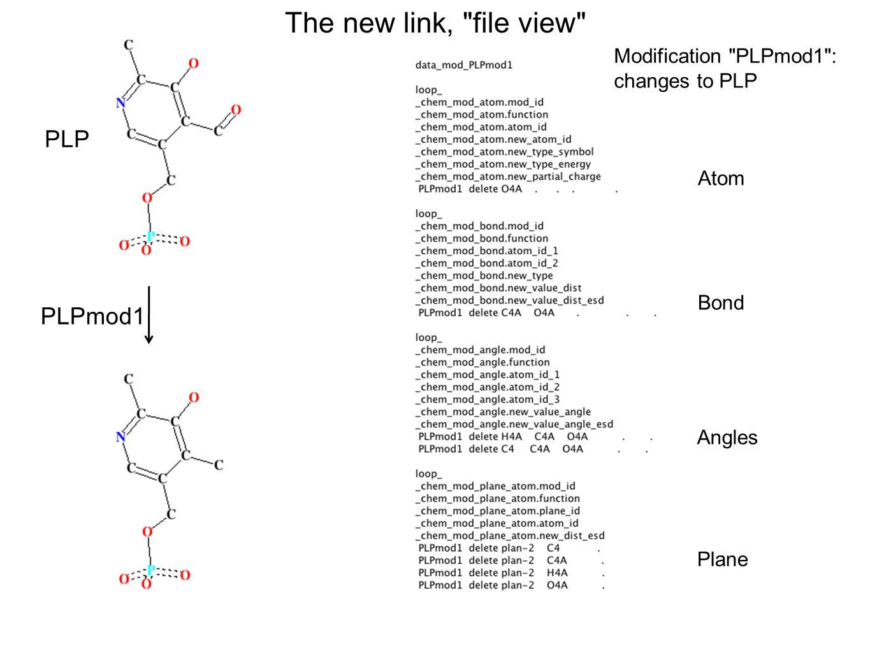 The new link, file view PLP PLPmod1 Modification PLPmod1 : changes to PLP Atom Bond Angles Plane