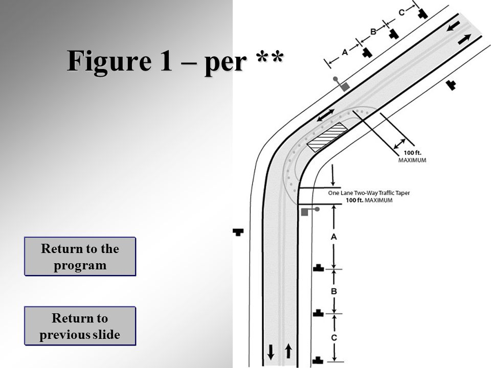 66 Return to the program Return to previous slide Figure 1 – per **