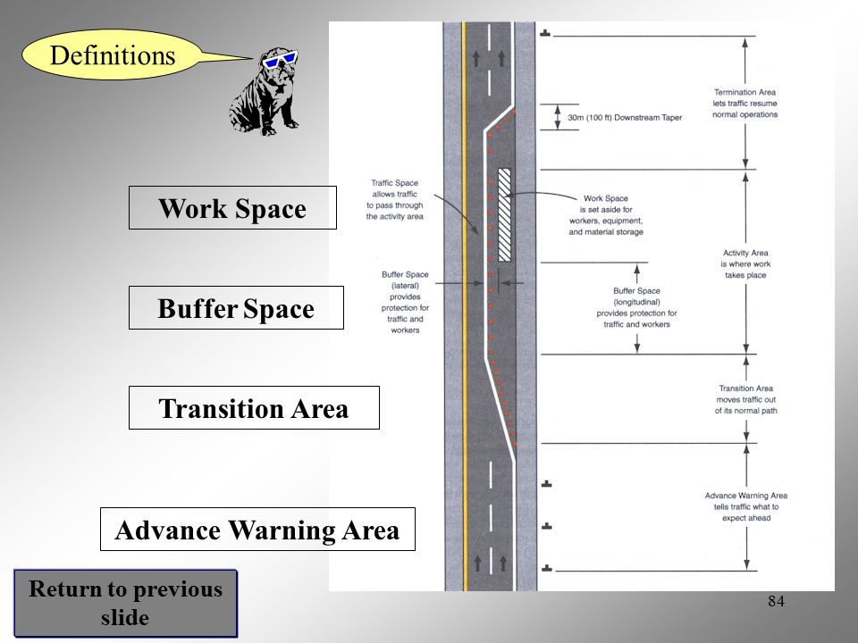 84 Advance Warning Area Transition Area Buffer Space Work Space Definitions Return to previous slide