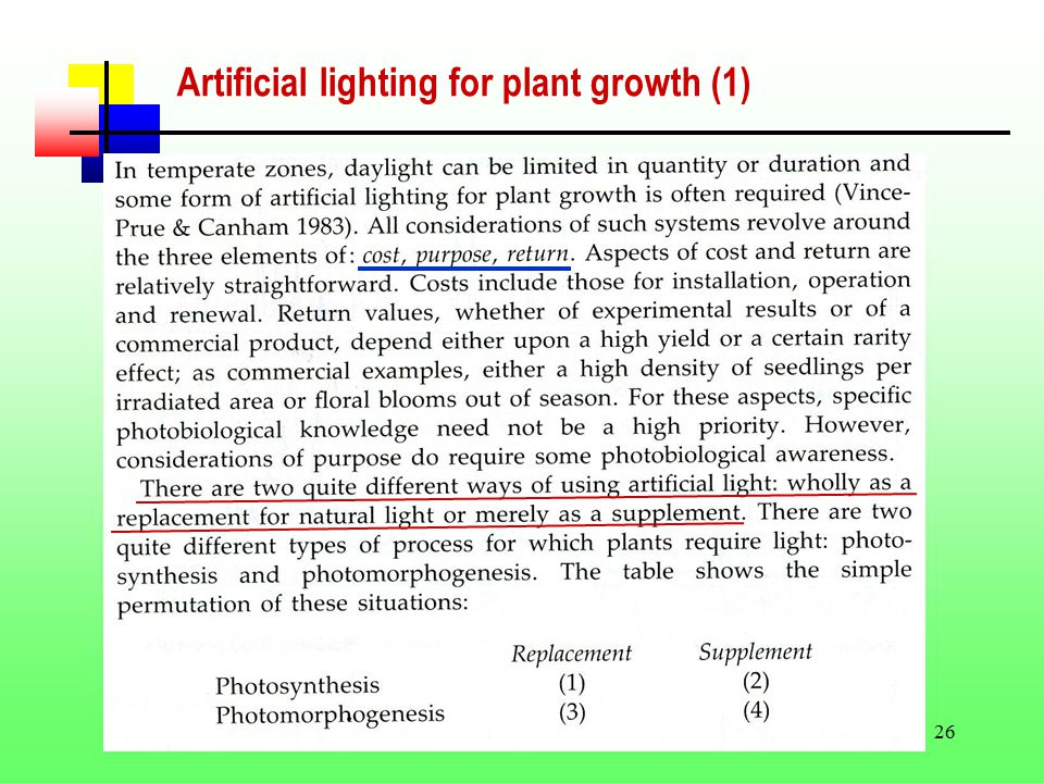 26 Artificial lighting for plant growth (1)