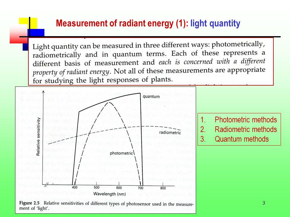 3 Measurement of radiant energy (1): light quantity 1.Photometric methods 2.Radiometric methods 3.Quantum methods