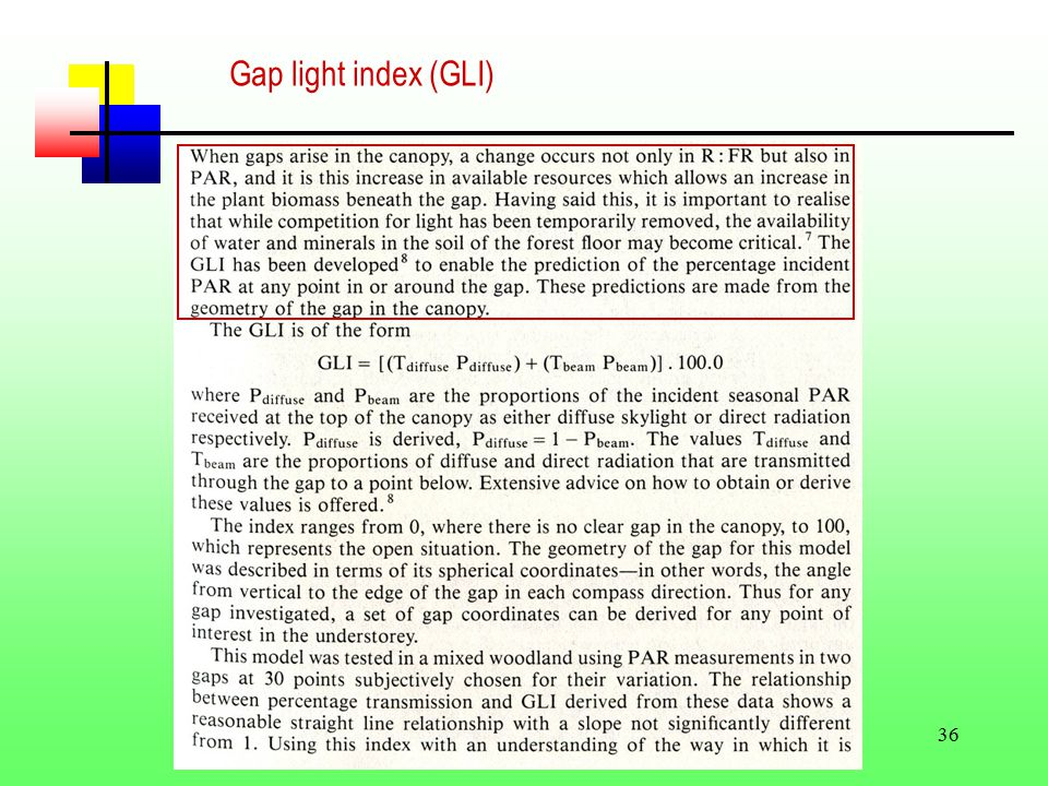 36 Gap light index (GLI)