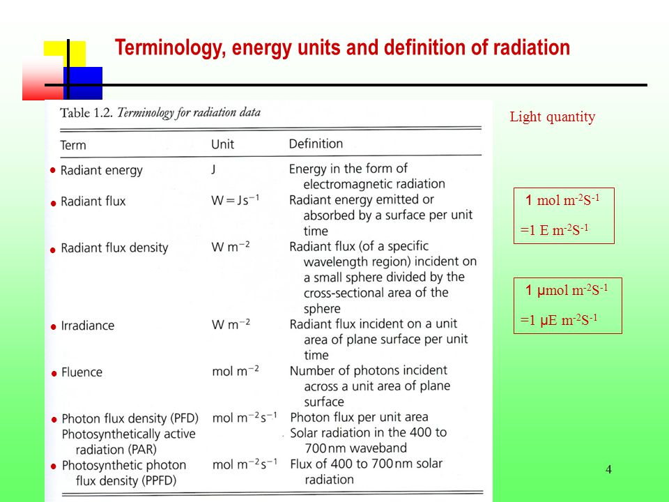 4 Terminology, energy units and definition of radiation 1 µ mol m -2 S -1 =1 µ E m -2 S -1 1 mol m -2 S -1 =1 E m -2 S -1        Light quantity