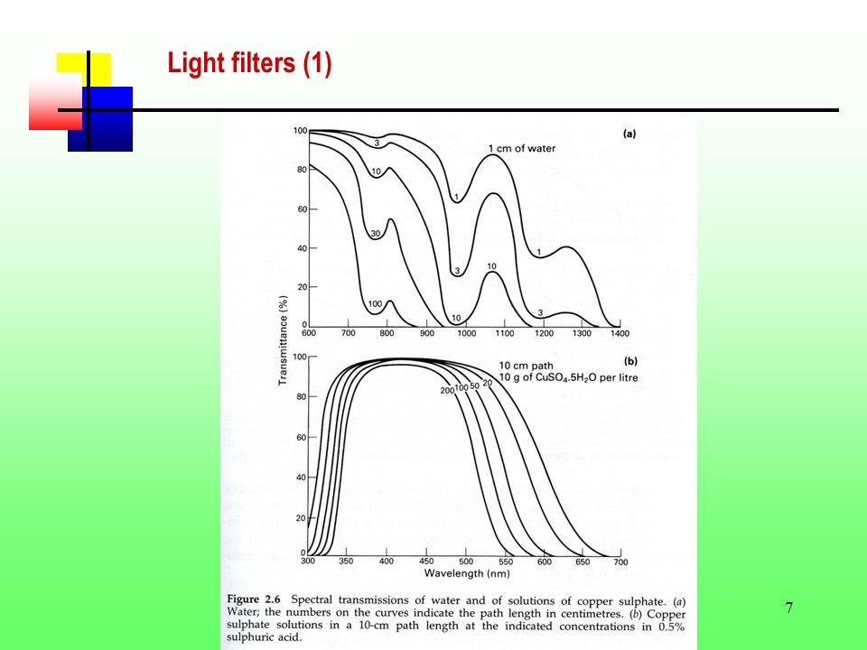 7 Light filters (1)