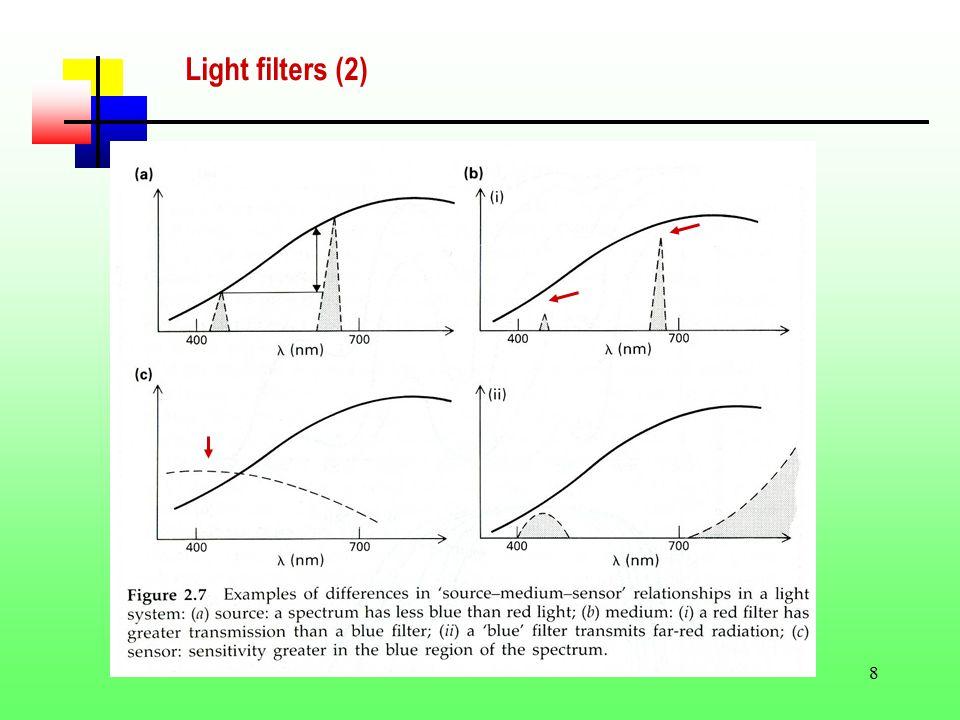 8 Light filters (2)