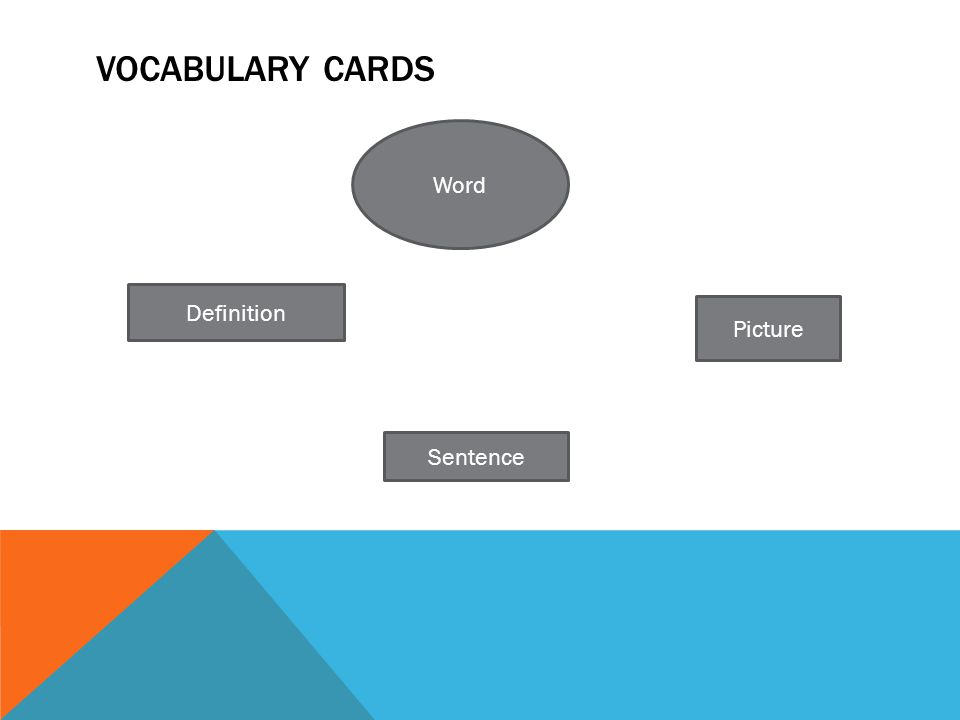 VOCABULARY CARDS Word Definition Picture Sentence